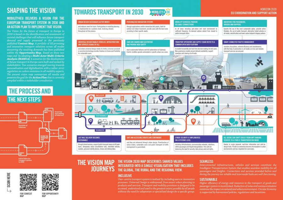 Vision for 2030 Map - printable version