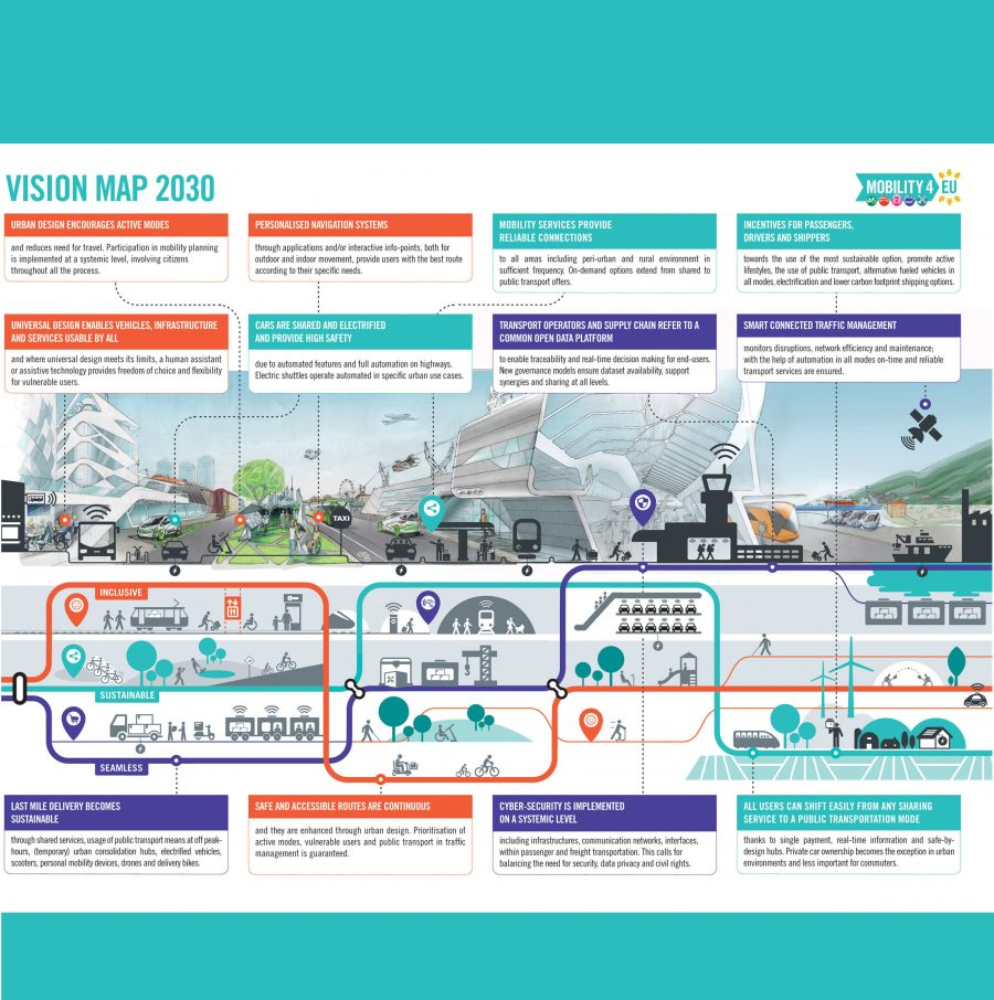 Vision for 2030 Map - poster